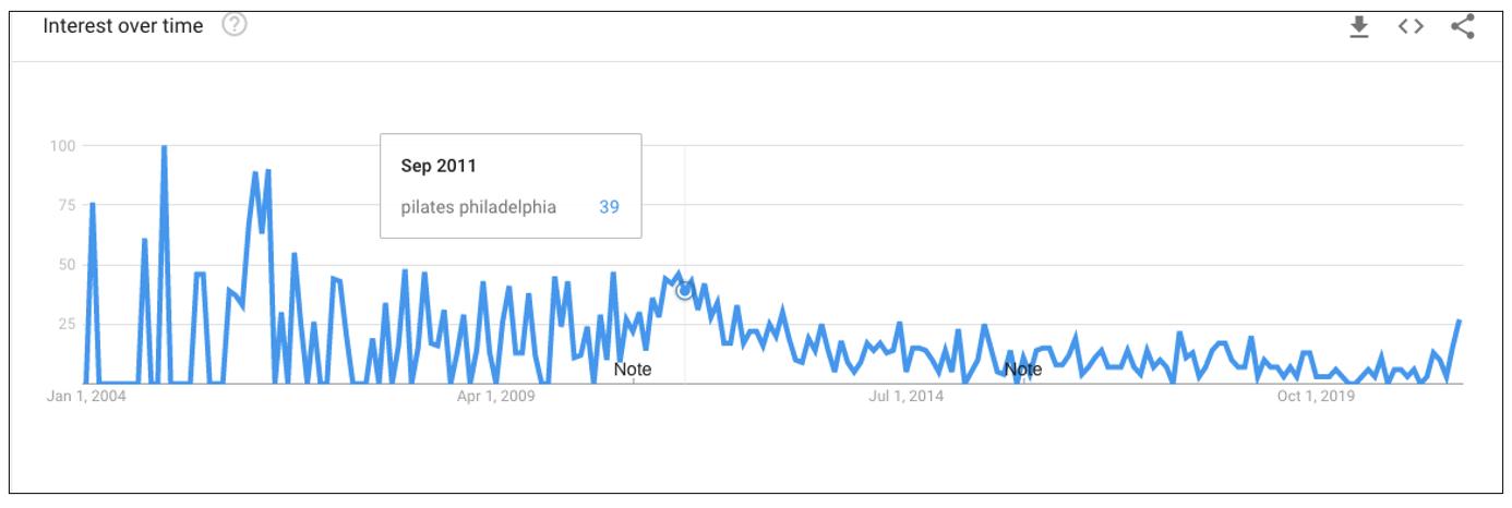 2012 Data