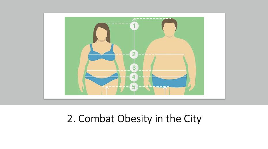 Obesity Philadelphia