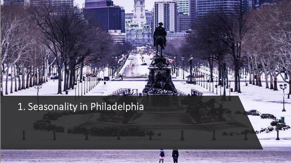 Seasonality in Philadelphia